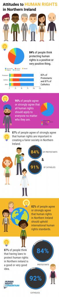 ATR Infographic